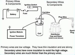 Kohler Engine Coil Wiring Diagram