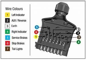 Towbar Wiring Harness  U0026 Trailer Plug Holden Colorado Ute