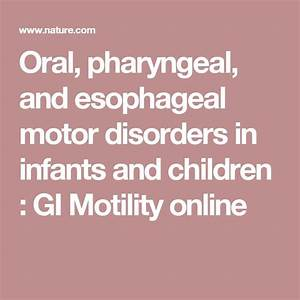 Oral  Pharyngeal  And Esophageal Motor Disorders In