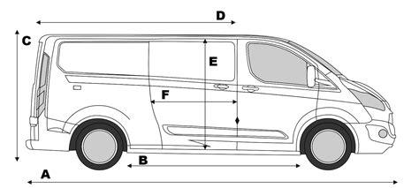 TRANSIT CENTER, Ford Transit Custom - SPECIFICATIONS ...