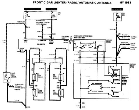 Antenna Switch Question For Euro Without Power