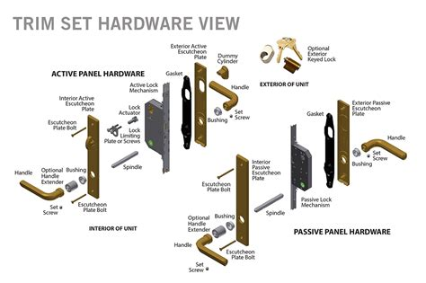 Door Parts Description & ... Door Knob Parts I59 About