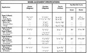 Volkswagen 1973 Models Wheel Alignment Guide Auto Motive