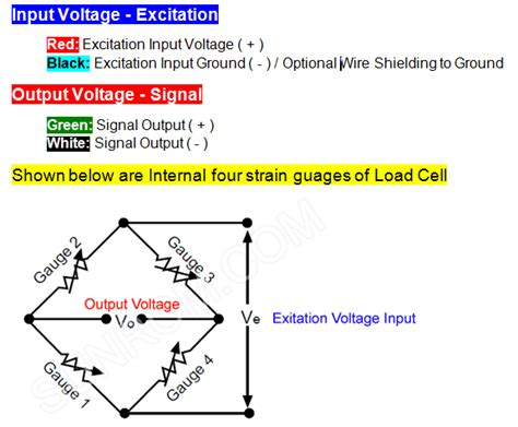 5kg Wire Diagram by Load Cell 40 Kg 3763 Sunrom Electronics Technologies