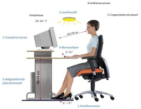 ergonomie au bureau ergonomie psychologie ergonomique
