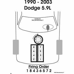 2000 Dodge Ram 1500 5 9 Magnum Distributor Cap Wiring Diagram