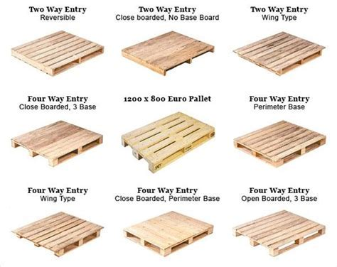 Pallet Size & Dimensions   Pallets Designs