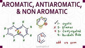 Aromatic  Antiaromatic  Non