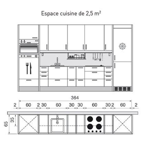 schema de cuisine gratuit schema de cuisine gratuit maison design sphena com