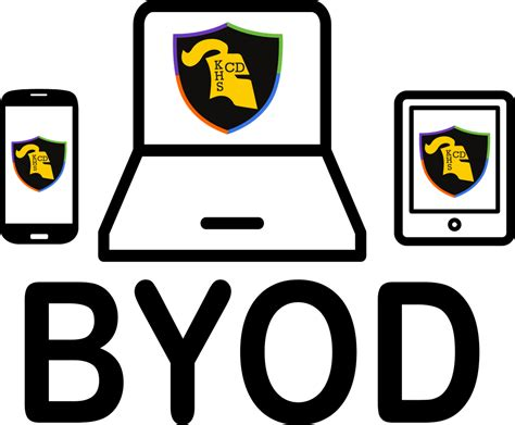 byod overview