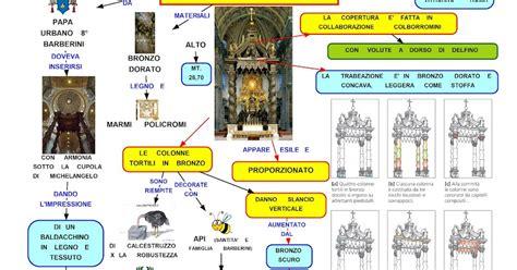 Baldacchino Di S Pietro by Mapper Bernini Baldacchino Di S Pietro