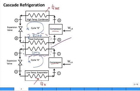 Intro cascade refrigeration - YouTube