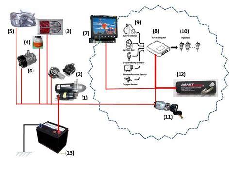 Wiring Diagram Generator Listrik
