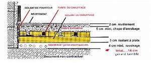 Chape Pour Plancher Chauffant