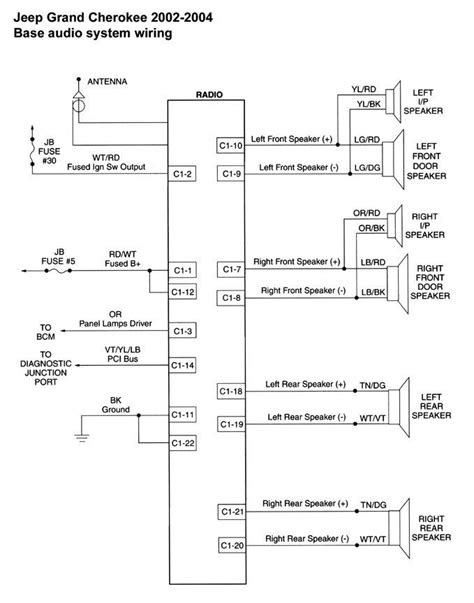 1996 jeep grand pcm wiring diagram nilza jeep grand