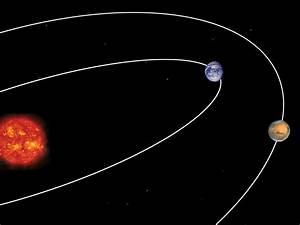 """YKSD Earth Science Chapter 4 Lesson 2 """"The Inner Planets"""""""