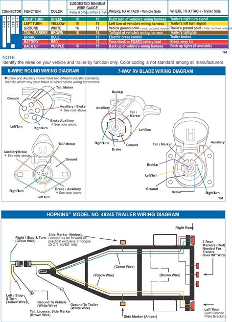 Free Utility Trailer Wiring Diagram by Pin By Kirk Robinson On Bugout Trailer Utility Trailer