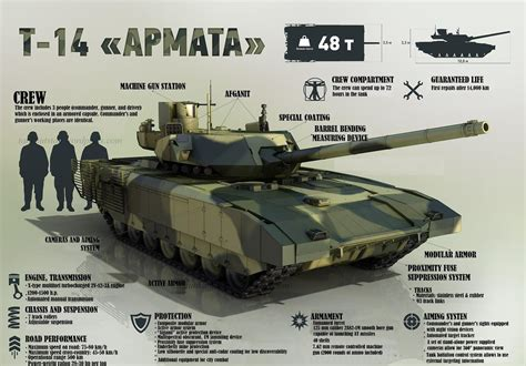 T14 Armata Information  Reallife Vehicles And Military