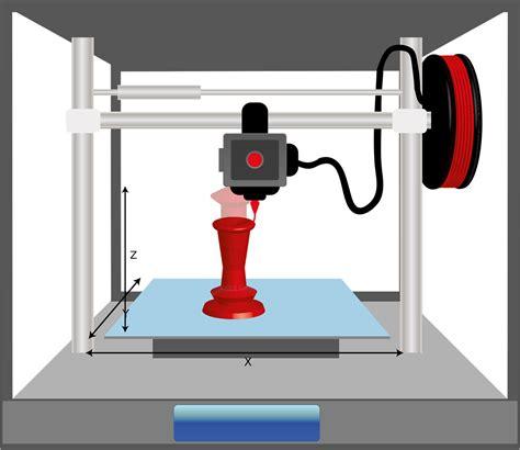 practical experiences   printing perkins elearning