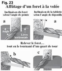 Comment Affuter Un Foret : affuter un foret metal l 39 artisanat et l 39 industrie ~ Dailycaller-alerts.com Idées de Décoration