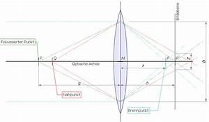 Bildgröße Berechnen Optik : datei optik schaerfentiefe strahlengang hf wikipedia ~ Themetempest.com Abrechnung