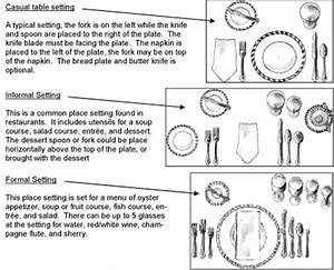 Place Setting Guide  Casual  Informal Or Formal
