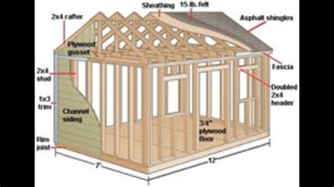 My Best Shed Plans   the best 5 exciting 12x16 storage