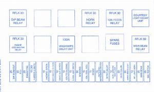 Tvr Chimaera 1994 Main Fuse Box  Block Circuit Breaker Diagram  U00bb Carfusebox
