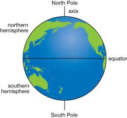 Earth Showing Hemispheres Equator