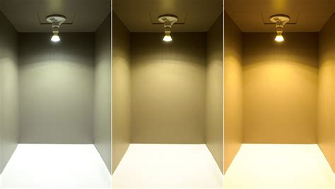 choosing the proper color temperature for your led bulb