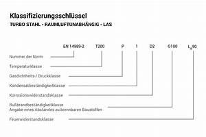 Unterschied Axt Und Beil : unterschied eisen stahl eisen und stahl wo liegt der unterschied stahl oder eisen metallteile ~ Orissabook.com Haus und Dekorationen