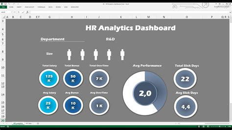 excel human resources dashboard  excel dashboards