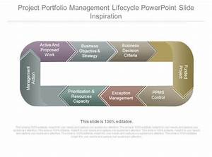 Project Scorecard Template Project Portfolio Management Lifecycle Powerpoint Slide