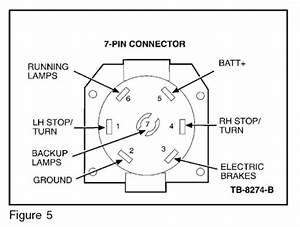 Wiring Diagram 11 Ford F350 Wiring Diagram For Trailer Plug Wiring Diagram