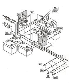 Cushman Golf Cart Wiring Diagrams Ezgo