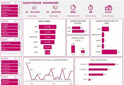 Pipeline Sales Excel Dashboard Template Management Crm