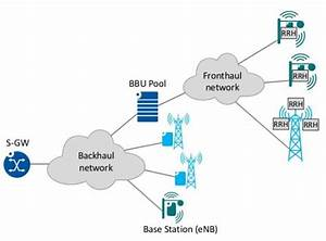 Mobile Backhaul And Fronthaul Network Architecture In Lte