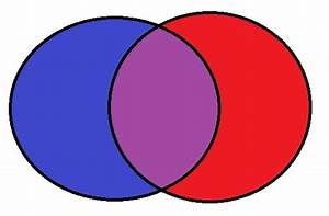 Clip Art Venn Diagram