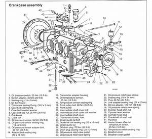 2000 Ford Expedition Ed Bauer Fuse Box Diagram 2000 Ford