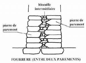 Pierre Fine En 5 Lettres : vocabulaire de la ma onnerie pierre s che lettre f ~ Dailycaller-alerts.com Idées de Décoration