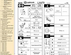 Lexus Lx470 Pdf Manual