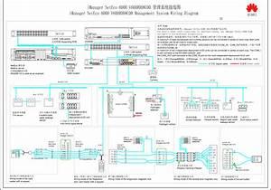 Imanager Neteco 6000 V600r008c00 Management System Wiring