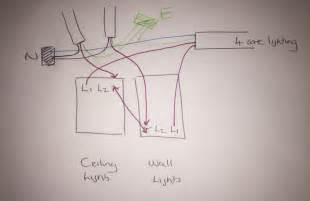 HD wallpapers wiring diagram for dimmer switch uk
