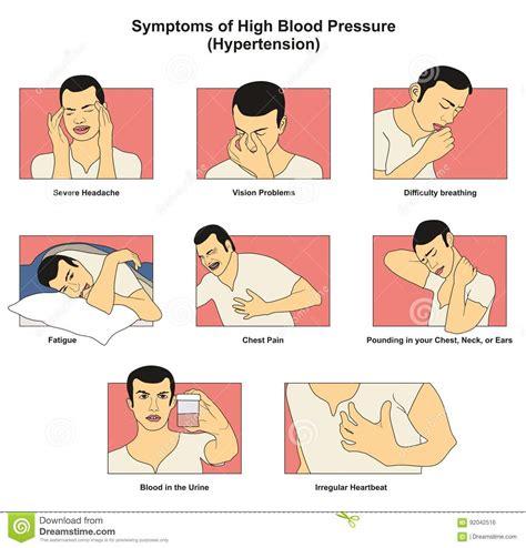 symptoms  high blood pressure hypertension stock vector