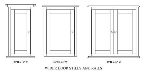 cabinet stiles and rails wider door stiles and rails kitchen cabinet ideas home