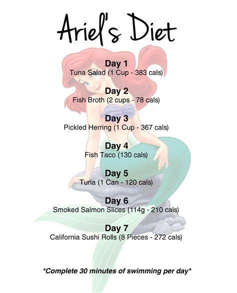 pro ana tips  lose  pounds