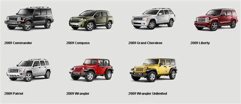 Jeep Wreckers Brisbane Auto Dismantler Cash Paid For Jeeps
