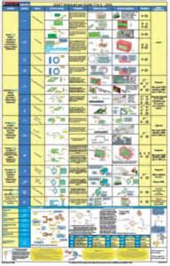 GD&T Color Wallchart (2009 Version) - Course Details