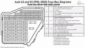 Audi A3 Fuse Box Diagram