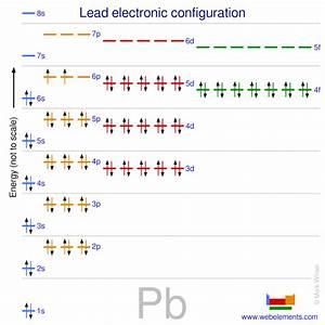 Webelements Periodic Table  U00bb Lead  U00bb Properties Of Free Atoms